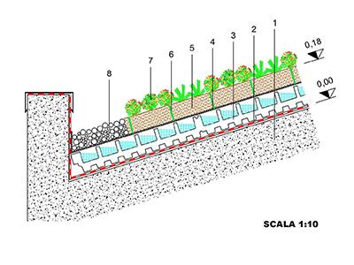Casa clima tetto fibra di ceramica isolante for Sezione tetto giardino